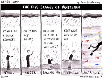 Respecting the five stages of grief within change processes