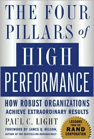 The_four_Pillars_of_high_Performance